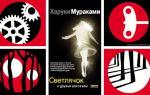 Харуки Мураками: книги (список по популярности)