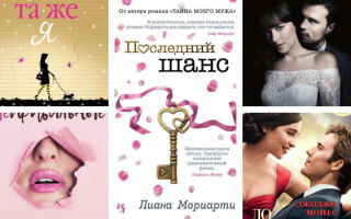 Похожие книги на роман «После» Анны Тодд
