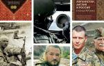 Книги про войну в Афганистане