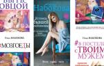 Ника Набокова: книги (список)